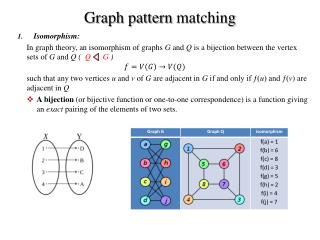 Graph pattern  matching