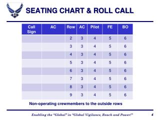 Seating chart & ROLL CALL