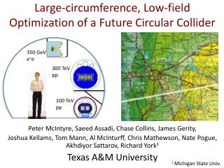 Large-circumference, Low-field Optimization of a Future Circular Collider