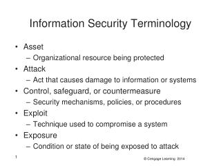 Information Security Terminology