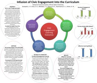 Infusion of Civic Engagement Into the Curriculum