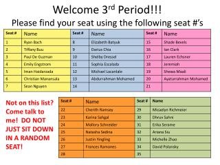 Welcome 3 rd  Period!!! Please find your seat using the following seat #'s