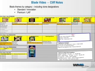 Blade Video  -  Cliff Notes