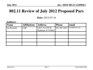 802.11 Review of July 2012 Proposed Pars