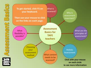 Assessment Basics for TAFE teachers