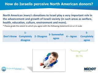 How do Israelis perceive North American  donors?