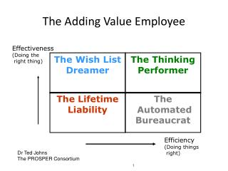 The Adding Value Employee