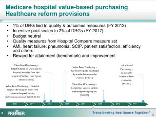Medicare hospital value-based purchasing  Healthcare reform provisions