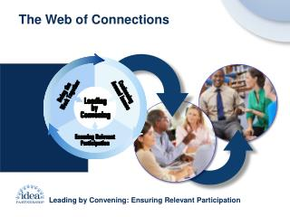 The Web of Connections