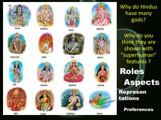 "Why do Hindus have many gods? Why do you think they are shown with ""superhuman"" features ?"