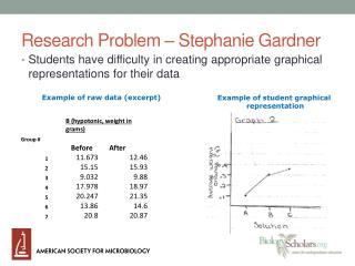 Research Problem – Stephanie Gardner