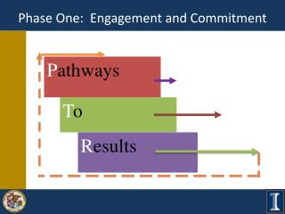 Phase One:  Engagement and Commitment