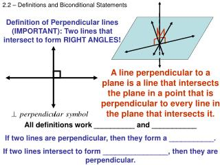 Definition of Perpendicular lines (IMPORTANT): Two lines that intersect to form RIGHT ANGLES!