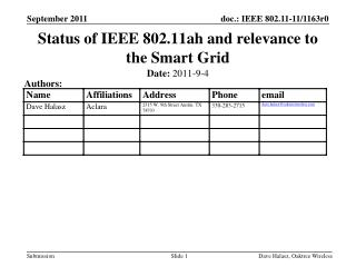 Status of IEEE 802.11ah and relevance to the Smart Grid