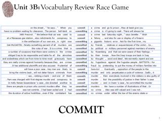 Vocabulary Review Race Game