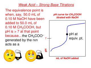 Weak Acid – Strong Base Titrations