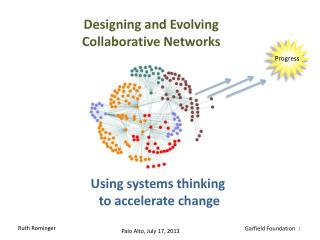 Using systems thinking  to accelerate change