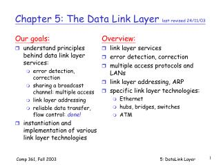 Chapter 5: The Data Link Layer  last revised 24/11/03