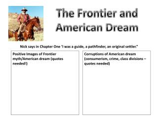The Frontier and American Dream
