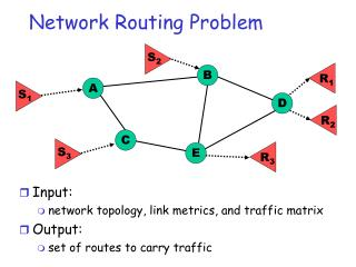 Network Routing Problem