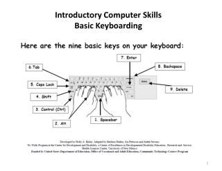 Introductory Computer Skills Basic Keyboarding