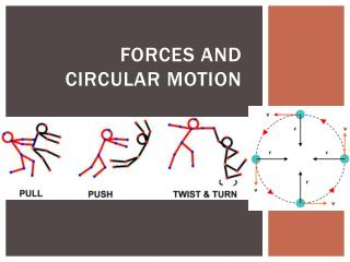 Forces and Circular motion