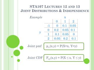 STA107 Lectures 12 and 13                    Joint Distributions & Independence