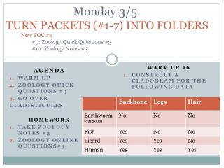 Agenda Warm Up Zoology Quick Questions #3 Go over  Cladisticules Homework Take Zoology Notes #3