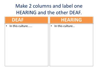 Make 2 columns and label one HEARING and the other DEAF.