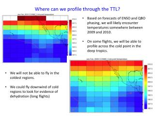 Where can we profile through the TTL?
