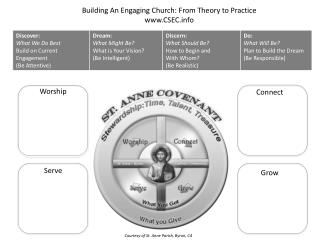 Building An Engaging Church: From Theory to Practice CSEC