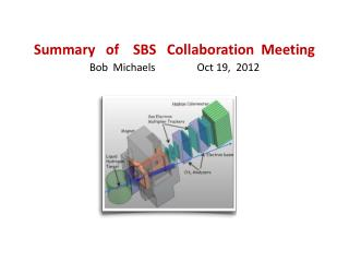 Summary   of    SBS   Collaboration  Meeting Bob  Michaels                Oct 19,  2012