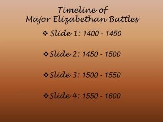 Timeline of Major Elizabethan Battles