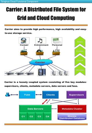 Carrier: A Distributed File System for Grid and Cloud Computing