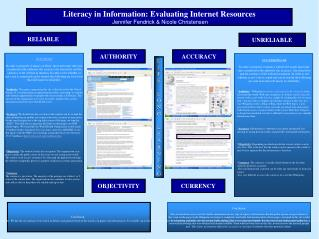 Literacy in Information: Evaluating Internet Resources Jennifer Fendrick & Nicole Christensen
