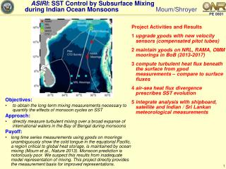 ASIRI : SST  Control by Subsurface Mixing during Indian Ocean  Monsoons