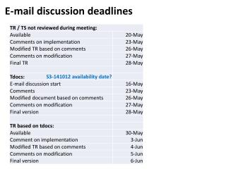 E-mail discussion deadlines