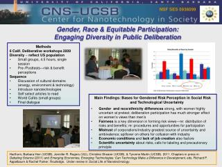 Gender, Race & Equitable Participation:  Engaging Diversity in Public Deliberation