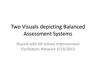 Two Visuals depicting Balanced Assessment Systems