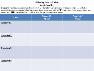 Differing Points of View Nonfiction Text