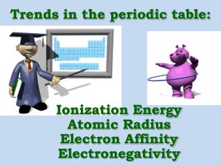 Trends in the periodic table: