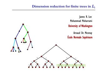 Dimension reduction for finite trees in  L 1
