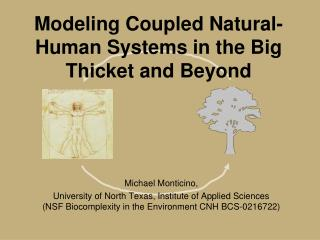 Modeling Coupled Natural-Human Systems in the Big Thicket and Beyond