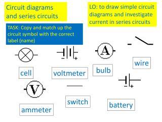 Circuit diagrams and series circuits