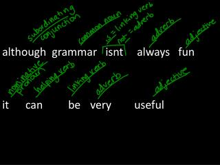although  grammar    isnt  	 always 	fun it      can  	be 	very 	useful