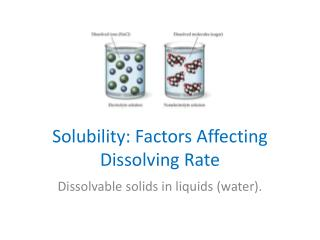 Solubility: Factors Affecting Dissolving Rate