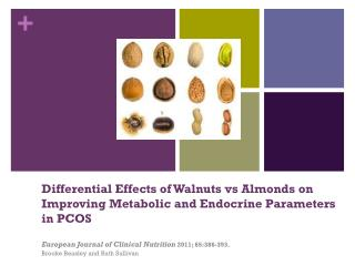 European Journal of Clinical  Nutrition  2011; 65:386-393. Brooke Beasley and Ruth Sullivan