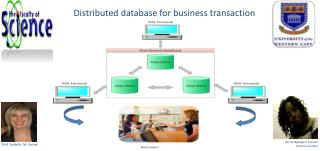 Distributed database for business transaction