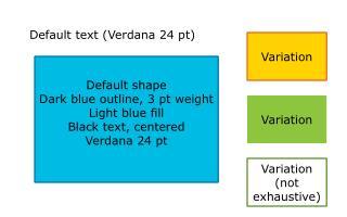 Default text (Verdana 24 pt )