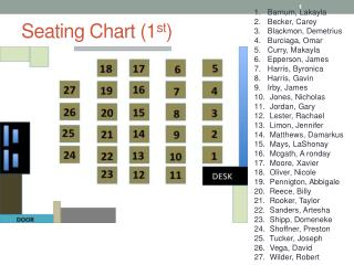 Seating Chart (1 st )